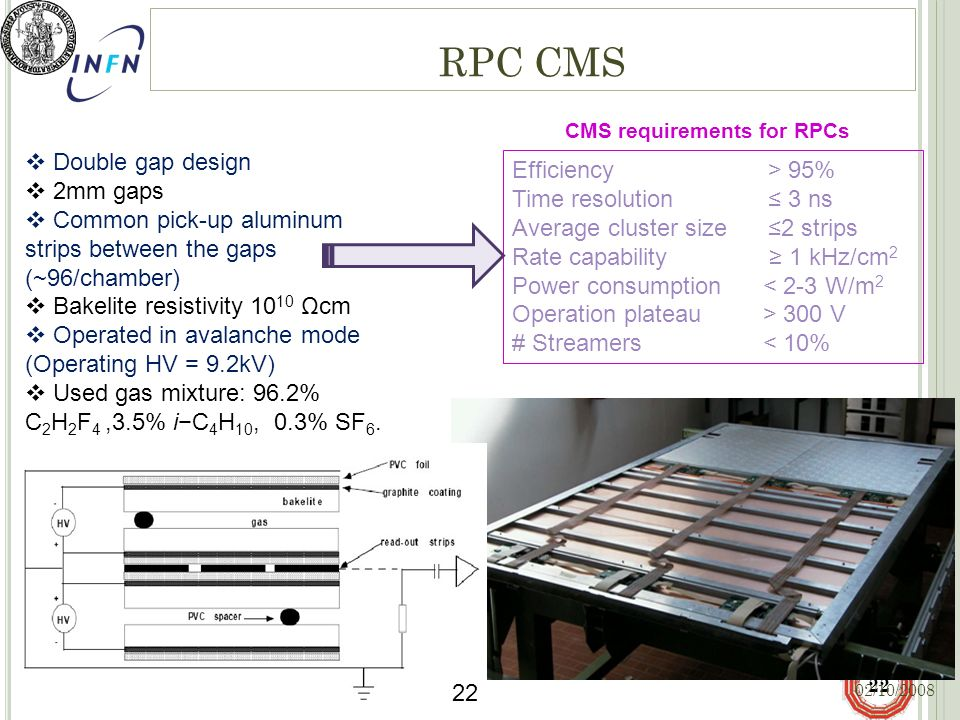 RPC CMS 22 02/10/2008 A.Cimmino - IPRD Efficiency > 95% Time resolution 3 ns Average cluster size 2 strips Rate capability 1 kHz/cm 2 Power consumption < 2-3 W/m 2 Operation plateau > 300 V # Streamers < 10% CMS requirements for RPCs Double gap design 2mm gaps Common pick-up aluminum strips between the gaps (~96/chamber) Bakelite resistivity Ωcm Operated in avalanche mode (Operating HV = 9.2kV) Used gas mixture: 96.2% C 2 H 2 F 4,3.5% iC 4 H 10, 0.3% SF 6.