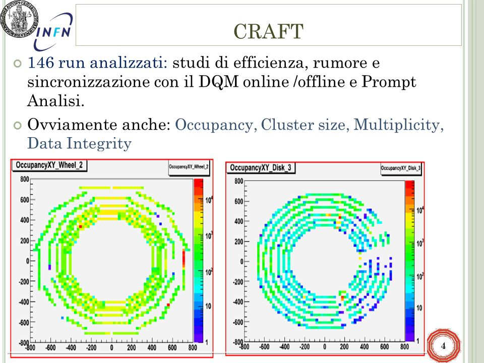 CRAFT 146 run analizzati: studi di efficienza, rumore e sincronizzazione con il DQM online /offline e Prompt Analisi.