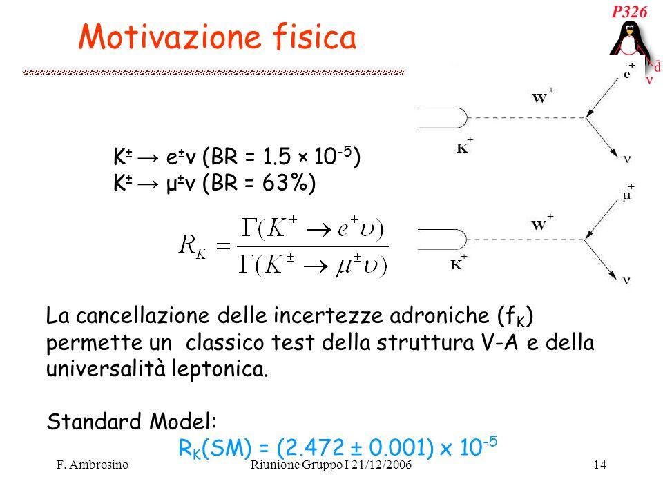 F. AmbrosinoRiunione Gruppo I 21/12/200614 Motivazione fisica K ± e ± ν (BR = 1.5 × 10 -5 ) K ± μ ± ν (BR = 63%) La cancellazione delle incertezze adr