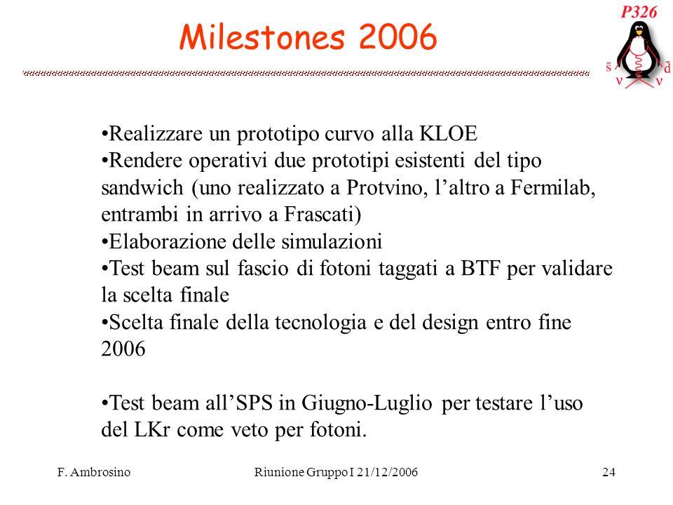 F. AmbrosinoRiunione Gruppo I 21/12/200624 Milestones 2006 Realizzare un prototipo curvo alla KLOE Rendere operativi due prototipi esistenti del tipo