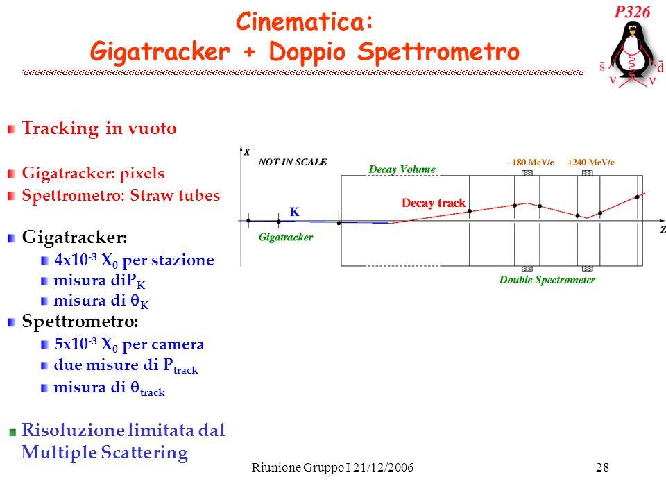 Riunione Gruppo I 21/12/200628 Cinematica: Gigatracker + Doppio Spettrometro Tracking in vuoto Gigatracker: pixels Spettrometro: Straw tubes Gigatracker: 4x10 -3 X 0 per stazione misura diP K misura di K Spettrometro: 5x10 -3 X 0 per camera due misure di P track misura di track Risoluzione limitata dal Multiple Scattering