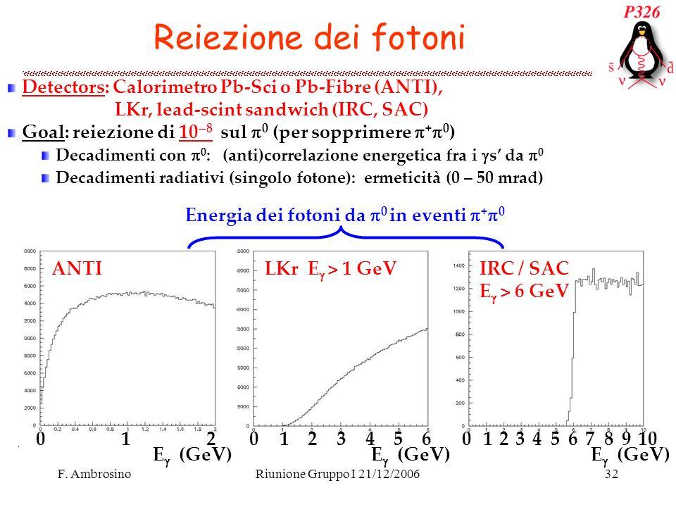 F. AmbrosinoRiunione Gruppo I 21/12/200632 Reiezione dei fotoni E (GeV) 1021602345601234578910 ANTILKr E > 1 GeVIRC / SAC E > 6 GeV Detectors: Calorim