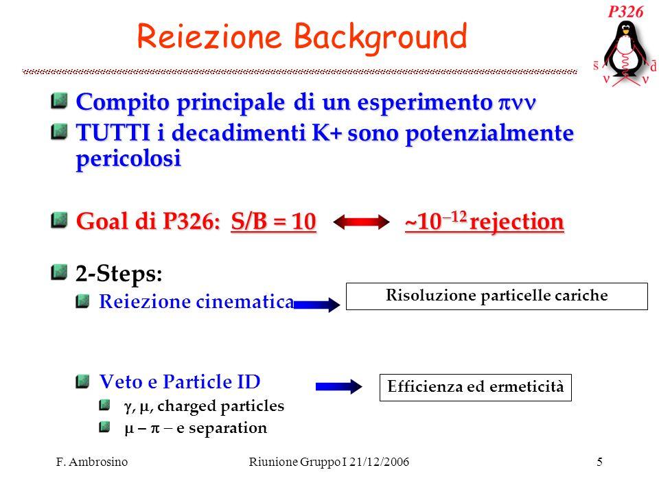 F. AmbrosinoRiunione Gruppo I 21/12/20065 Reiezione Background Compito principale di un esperimento Compito principale di un esperimento TUTTI i decad