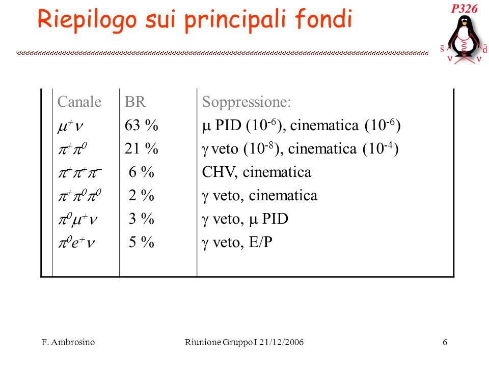 F. AmbrosinoRiunione Gruppo I 21/12/20066 Riepilogo sui principali fondi Canale e BR 63 % 21 % 6 % 2 % 3 % 5 % Soppressione: PID (10 -6 ), cinematica