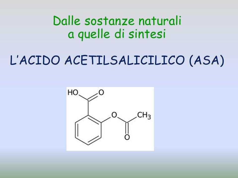 . Dalle sostanze naturali a quelle di sintesi LACIDO ACETILSALICILICO (ASA)