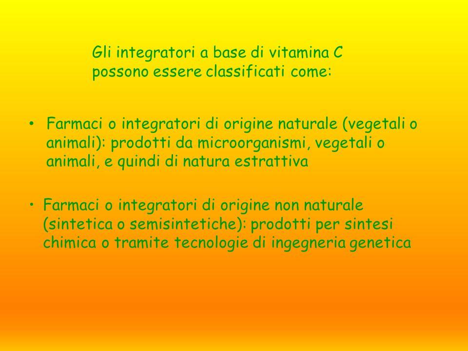 Farmaci o integratori di origine non naturale (sintetica o semisintetiche): prodotti per sintesi chimica o tramite tecnologie di ingegneria genetica F
