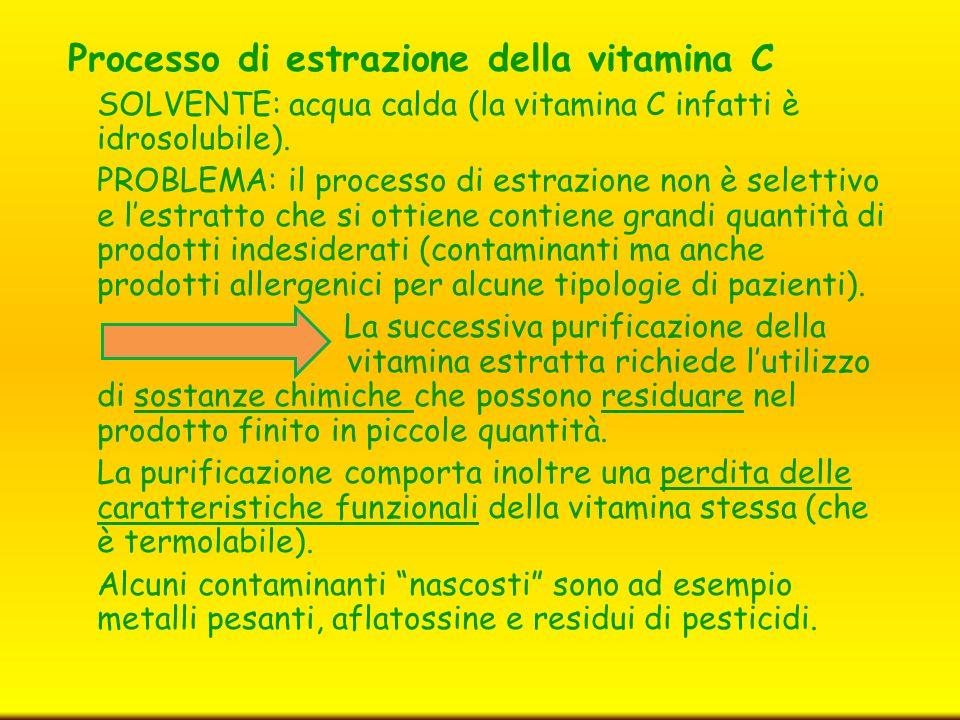 Processo di estrazione della vitamina C SOLVENTE: acqua calda (la vitamina C infatti è idrosolubile). PROBLEMA: il processo di estrazione non è selett