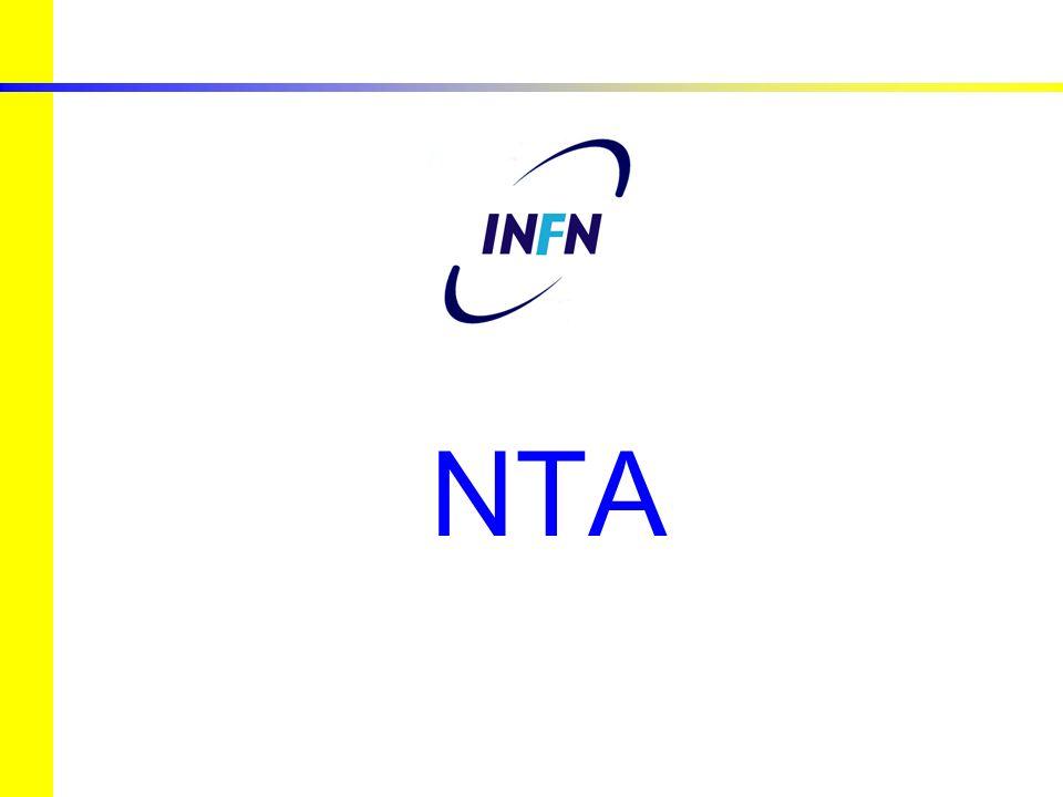 European studies for nuclear waste transmutation NTA-HPPA – High Power Proton Accelerators 2 NTA Progetto strategico: attività sugli acceleratori di interesse strategico per lINFN Comitato: –S.