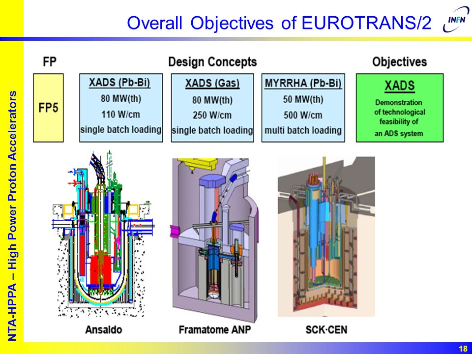European studies for nuclear waste transmutation NTA-HPPA – High Power Proton Accelerators 18 Overall Objectives of EUROTRANS/2