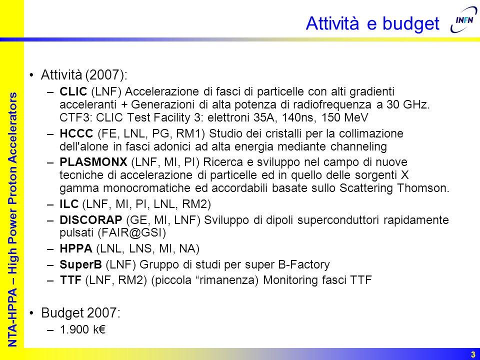 European studies for nuclear waste transmutation NTA-HPPA – High Power Proton Accelerators 14 EUROTRANS Consortium/2