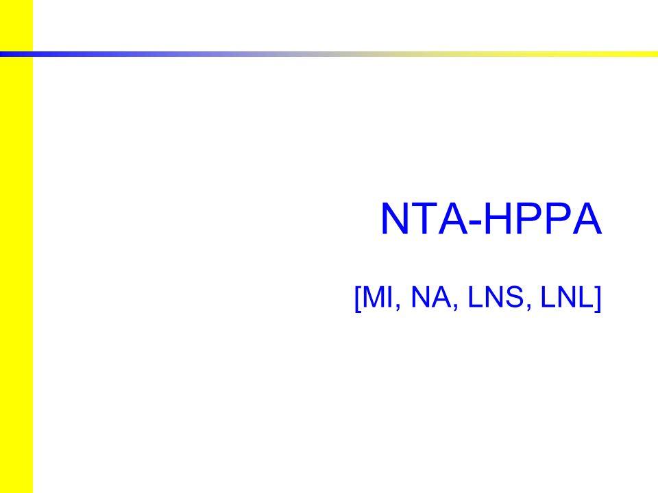 European studies for nuclear waste transmutation NTA-HPPA – High Power Proton Accelerators 5 Perchè una sigla HPPA in NTA.