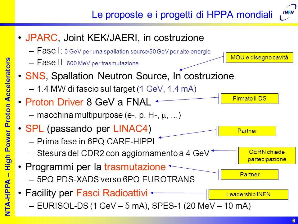 European studies for nuclear waste transmutation NTA-HPPA – High Power Proton Accelerators 7 Cosa hanno in comune gli HPPA.