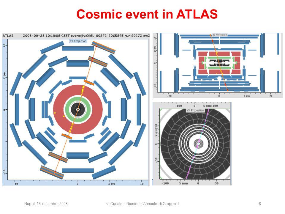 Napoli 16 dicembre 2008v. Canale - Riunione Annuale di Gruppo 118 Cosmic event in ATLAS