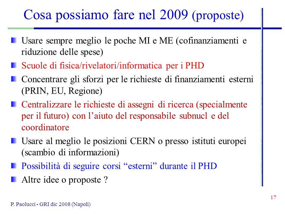 Cosa possiamo fare nel 2009 (proposte) Usare sempre meglio le poche MI e ME (cofinanziamenti e riduzione delle spese) Scuole di fisica/rivelatori/informatica per i PHD Concentrare gli sforzi per le richieste di finanziamenti esterni (PRIN, EU, Regione) Centralizzare le richieste di assegni di ricerca (specialmente per il futuro) con laiuto del responsabile subnucl e del coordinatore Usare al meglio le posizioni CERN o presso istituti europei (scambio di informazioni) Possibilità di seguire corsi esterni durante il PHD Altre idee o proposte .