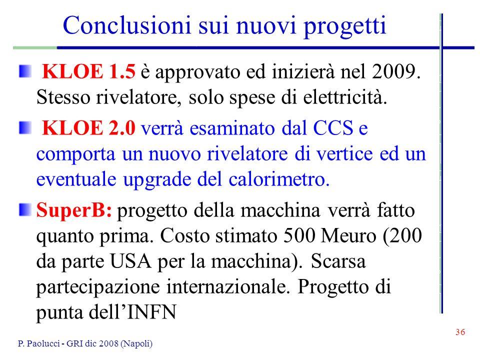 Conclusioni sui nuovi progetti KLOE 1.5 è approvato ed inizierà nel 2009.