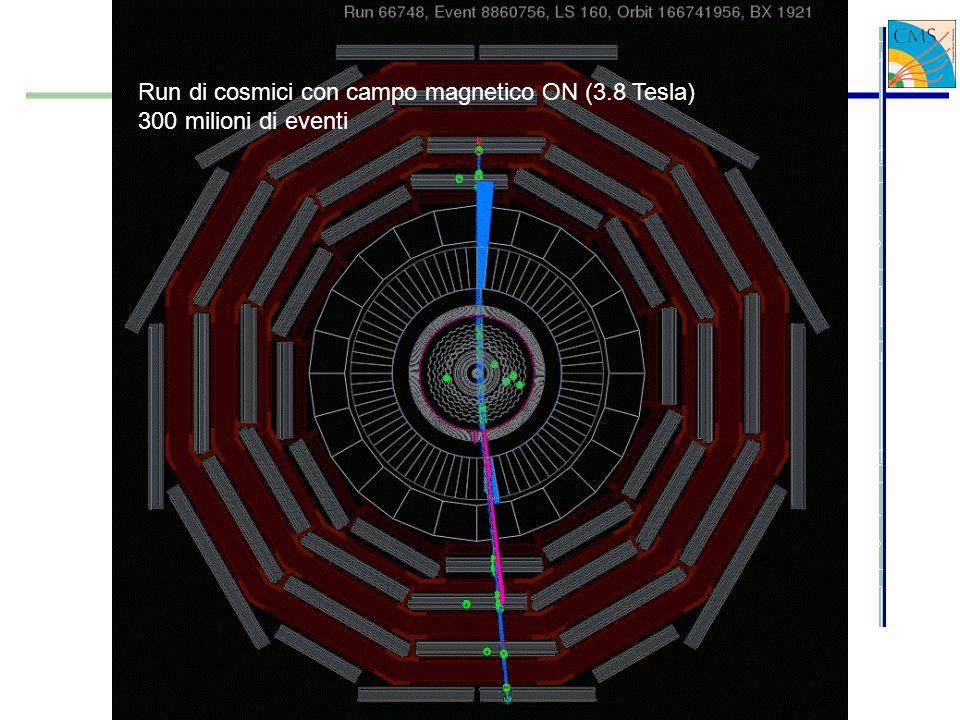 Run di cosmici con campo magnetico ON (3.8 Tesla) 300 milioni di eventi