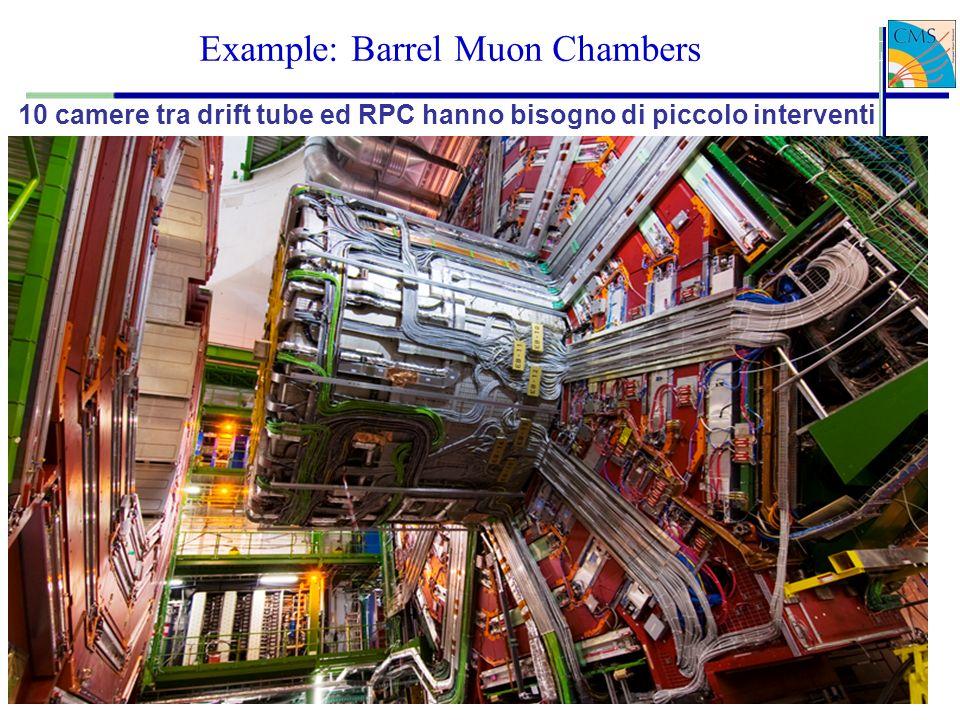 13 Example: Barrel Muon Chambers 10 camere tra drift tube ed RPC hanno bisogno di piccolo interventi