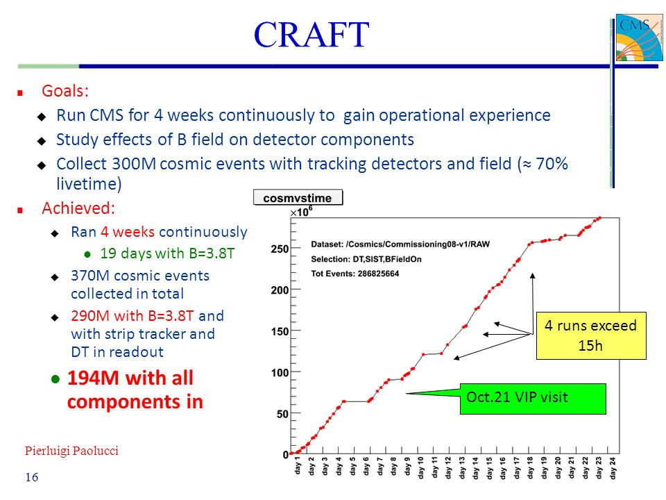 CRAFT Pierluigi Paolucci 16 n Goals: u Run CMS for 4 weeks continuously to gain operational experience u Study effects of B field on detector componen