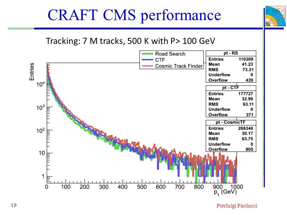 CRAFT CMS performance Pierluigi Paolucci 19 Tracking: 7 M tracks, 500 K with P> 100 GeV