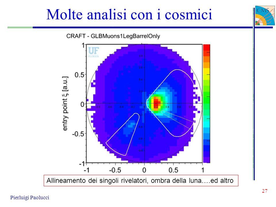 Molte analisi con i cosmici 27 Pierluigi Paolucci Allineamento dei singoli rivelatori, ombra della luna….ed altro