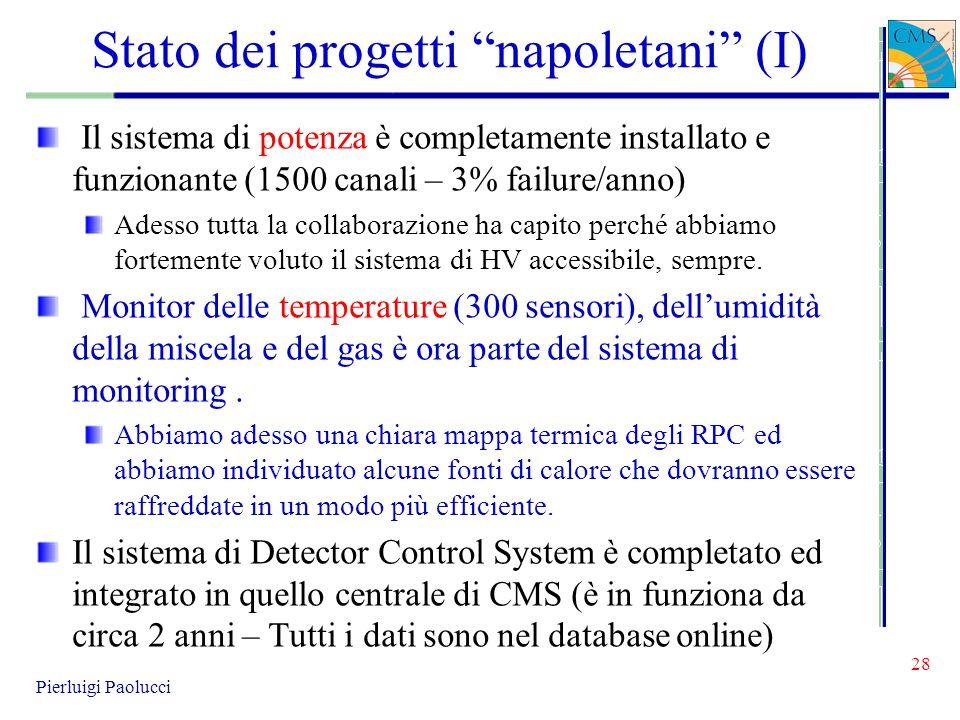 Stato dei progetti napoletani (I) Il sistema di potenza è completamente installato e funzionante (1500 canali – 3% failure/anno) Adesso tutta la colla