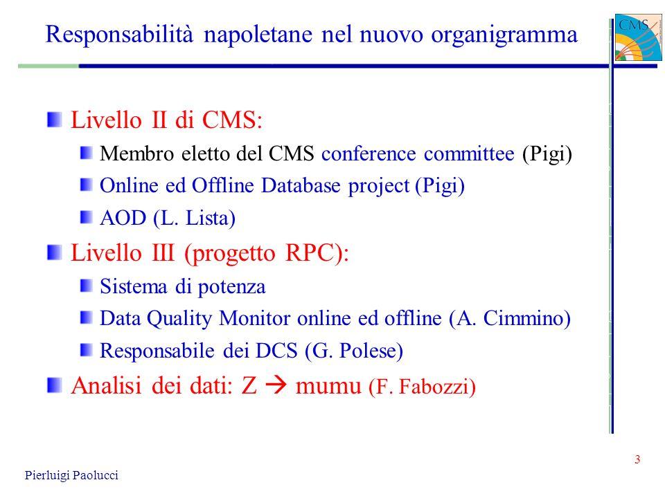 3 Pierluigi Paolucci Responsabilità napoletane nel nuovo organigramma Livello II di CMS: Membro eletto del CMS conference committee (Pigi) Online ed O