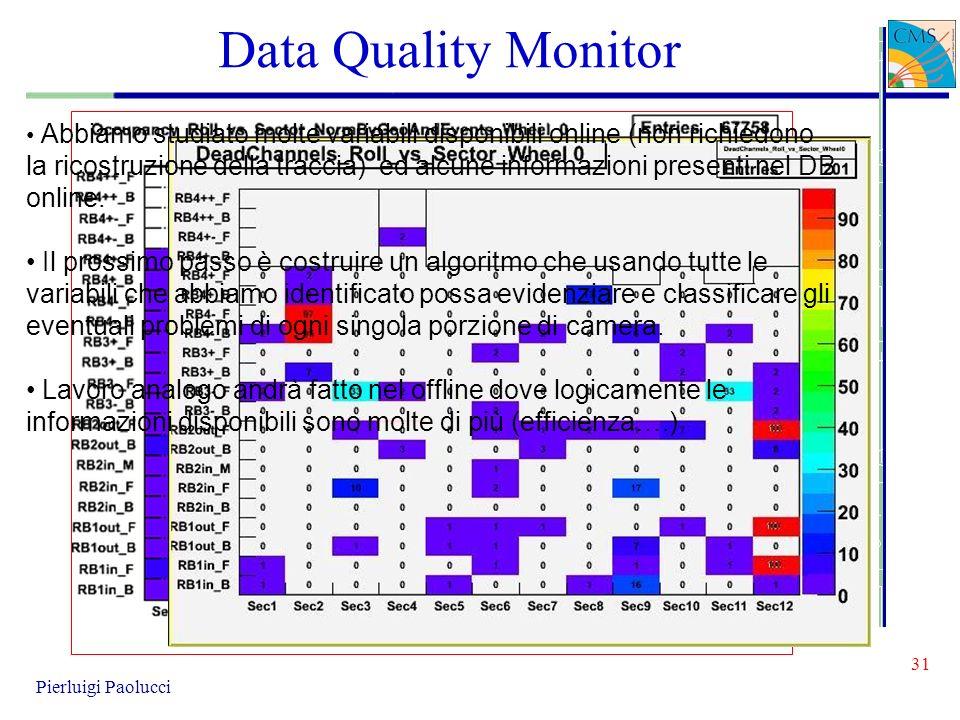 Data Quality Monitor 31 Pierluigi Paolucci Abbiamo studiato molte variabili disponibili online (non richiedono la ricostruzione della traccia) ed alcu