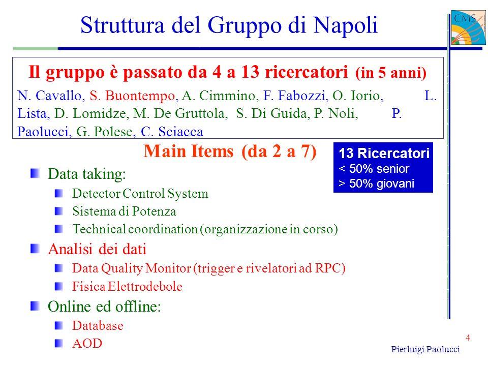 4 Pierluigi Paolucci Struttura del Gruppo di Napoli Il gruppo è passato da 4 a 13 ricercatori (in 5 anni) N. Cavallo, S. Buontempo, A. Cimmino, F. Fab