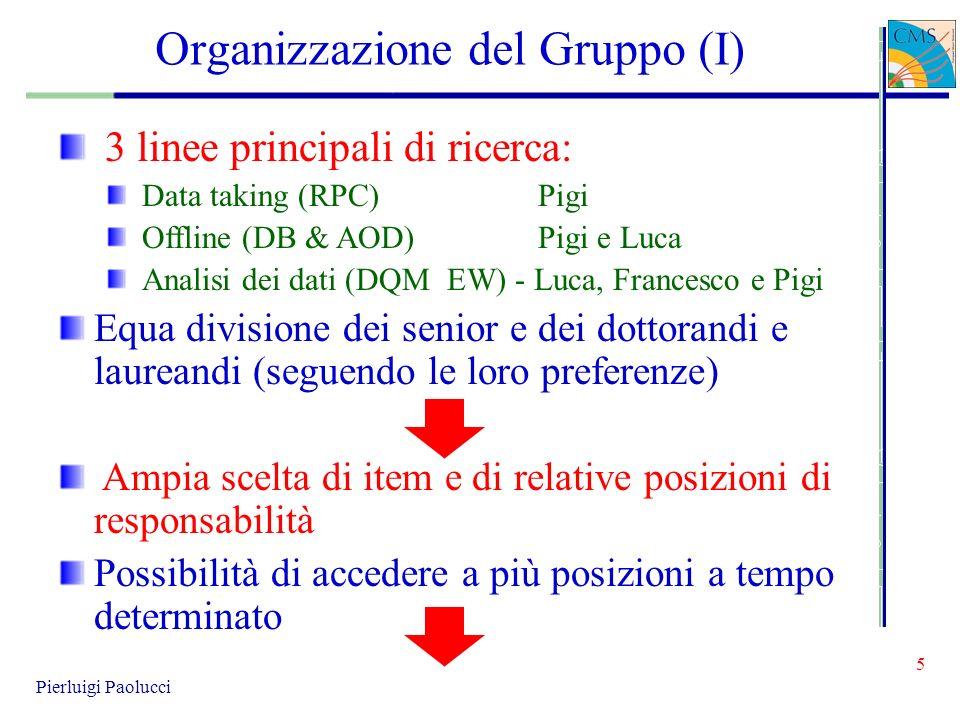 5 Pierluigi Paolucci Organizzazione del Gruppo (I) 3 linee principali di ricerca: Data taking (RPC)Pigi Offline (DB & AOD)Pigi e Luca Analisi dei dati
