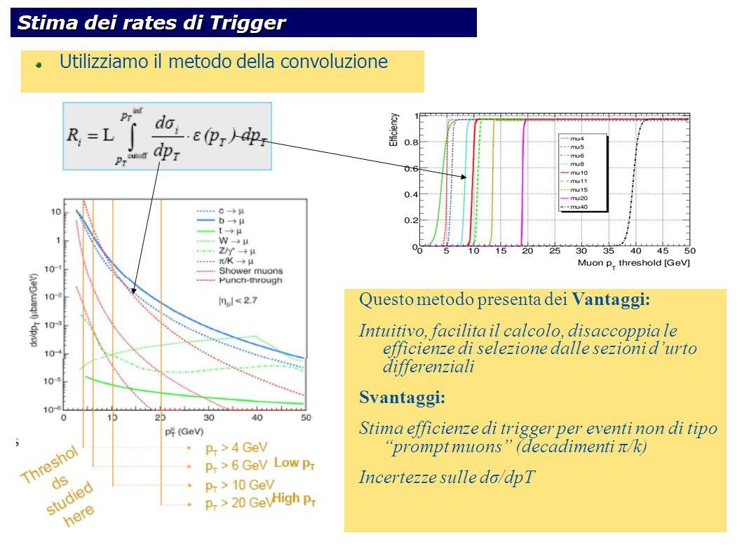 Stima dei rates di Trigger Questo metodo presenta dei Vantaggi: Intuitivo, facilita il calcolo, disaccoppia le efficienze di selezione dalle sezioni durto differenziali Svantaggi: Stima efficienze di trigger per eventi non di tipo prompt muons (decadimenti π/k) Incertezze sulle dσ/dpT Utilizziamo il metodo della convoluzione
