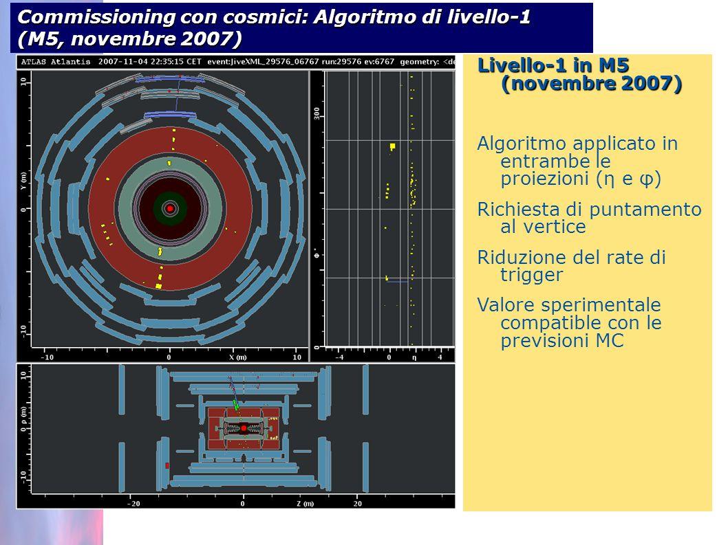 Commissioning con cosmici: Algoritmo di livello-1 (M5, novembre 2007) Livello-1 in M5 (novembre 2007) Algoritmo applicato in entrambe le proiezioni (η e φ) Richiesta di puntamento al vertice Riduzione del rate di trigger Valore sperimentale compatible con le previsioni MC