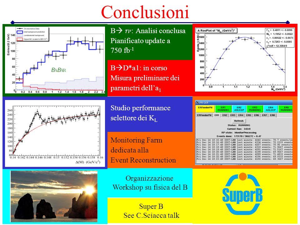 Super B See C.Sciacca talk Organizzazione Workshop su fisica del B Conclusioni B : Analisi conclusa Pianificato update a 750 fb -1 B D*a1: in corso Mi