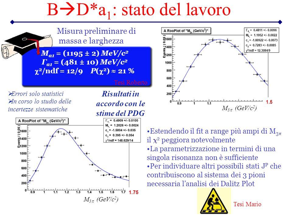 B D*a 1 : stato del lavoro M 3 (GeV/c 2 ) Risultati in accordo con le stime del PDG Errori solo statistici In corso lo studio delle incertezze sistema
