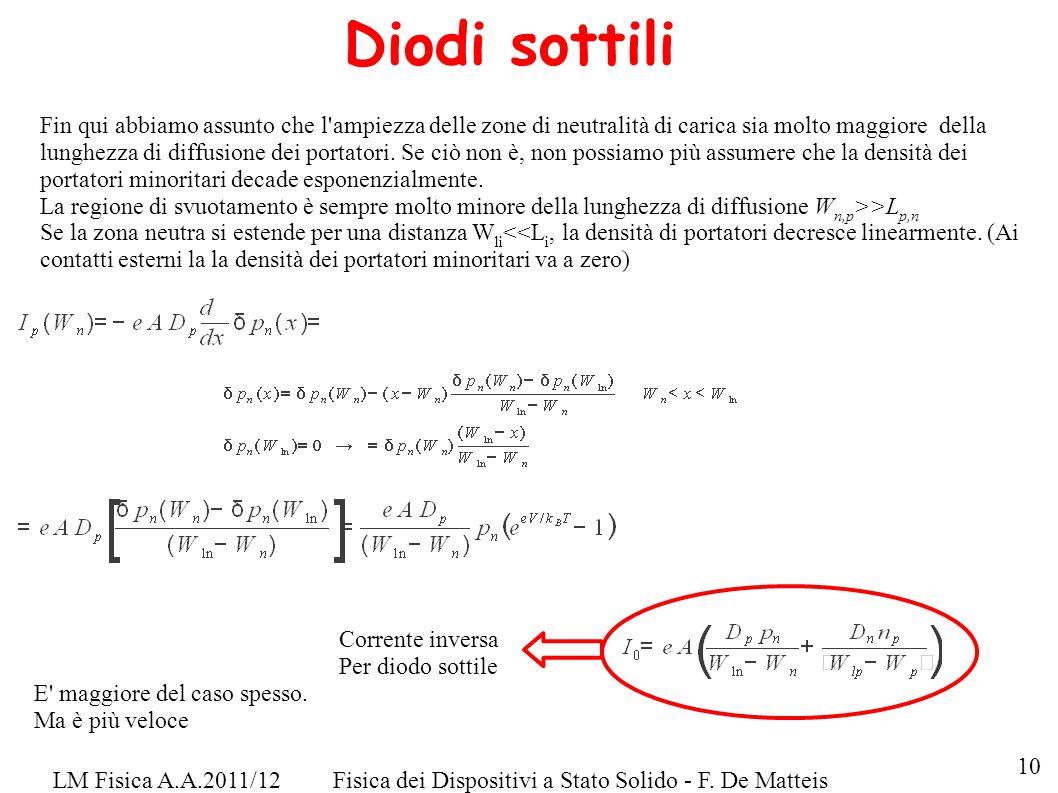 LM Fisica A.A.2011/12Fisica dei Dispositivi a Stato Solido - F. De Matteis Diodi sottili Fin qui abbiamo assunto che l'ampiezza delle zone di neutrali