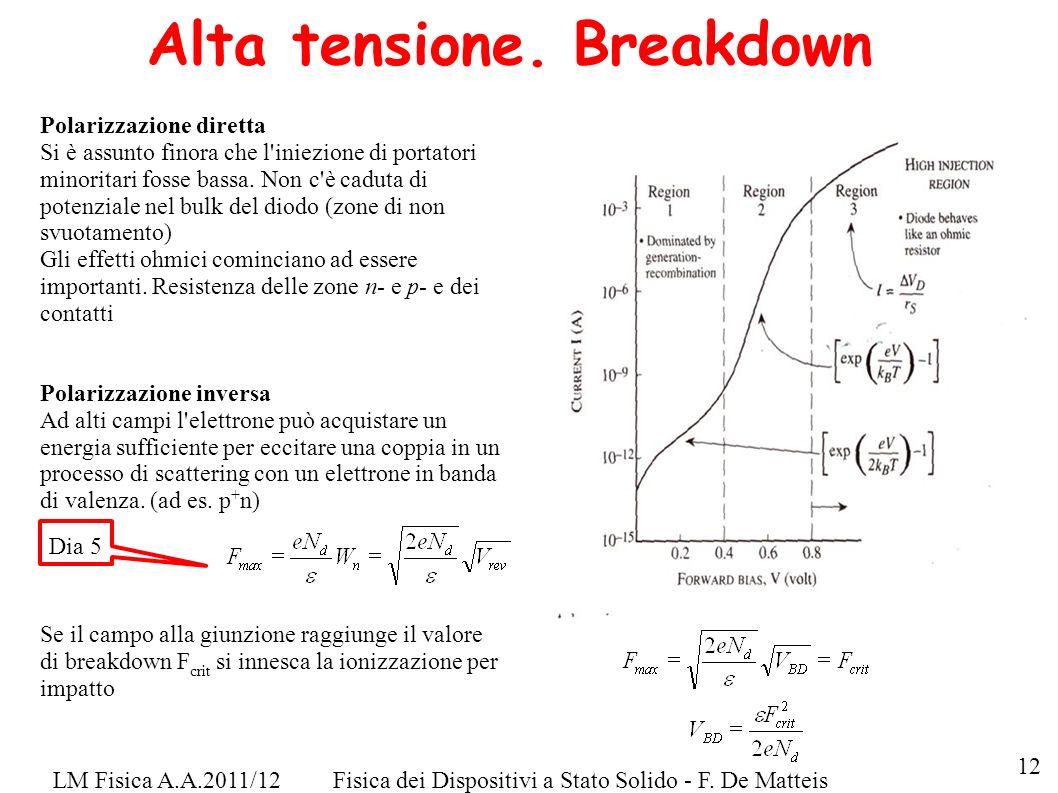 LM Fisica A.A.2011/12Fisica dei Dispositivi a Stato Solido - F. De Matteis Alta tensione. Breakdown Polarizzazione diretta Si è assunto finora che l'i