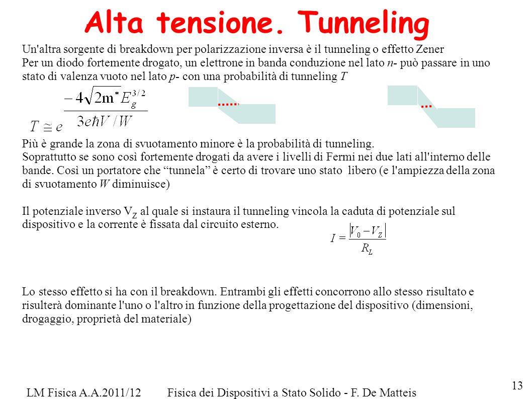 LM Fisica A.A.2011/12Fisica dei Dispositivi a Stato Solido - F. De Matteis Alta tensione. Tunneling Un'altra sorgente di breakdown per polarizzazione