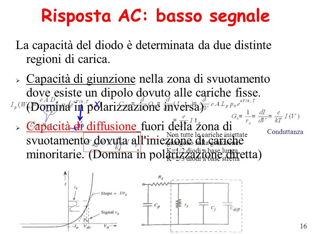 LM Fisica A.A.2011/12Fisica dei Dispositivi a Stato Solido - F. De Matteis Risposta AC: basso segnale La capacità del diodo è determinata da due disti