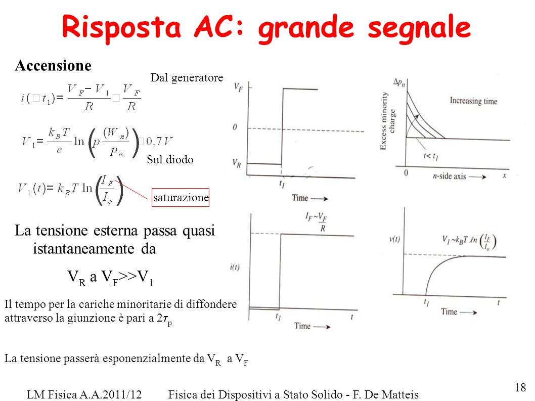 LM Fisica A.A.2011/12Fisica dei Dispositivi a Stato Solido - F. De Matteis Risposta AC: grande segnale Il tempo per la cariche minoritarie di diffonde