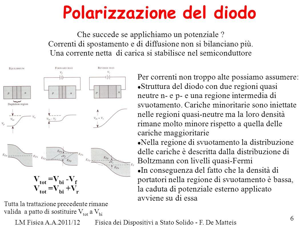 LM Fisica A.A.2011/12Fisica dei Dispositivi a Stato Solido - F. De Matteis Polarizzazione del diodo Che succede se applichiamo un potenziale ? Corrent