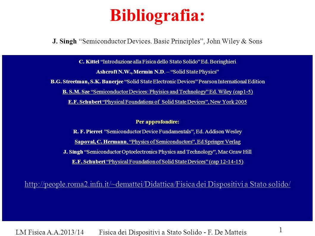 Bibliografia: J. Singh Semiconductor Devices. Basic Principles, John Wiley & Sons C. Kittel Introduzione alla Fisica dello Stato Solido Ed. Boringhier