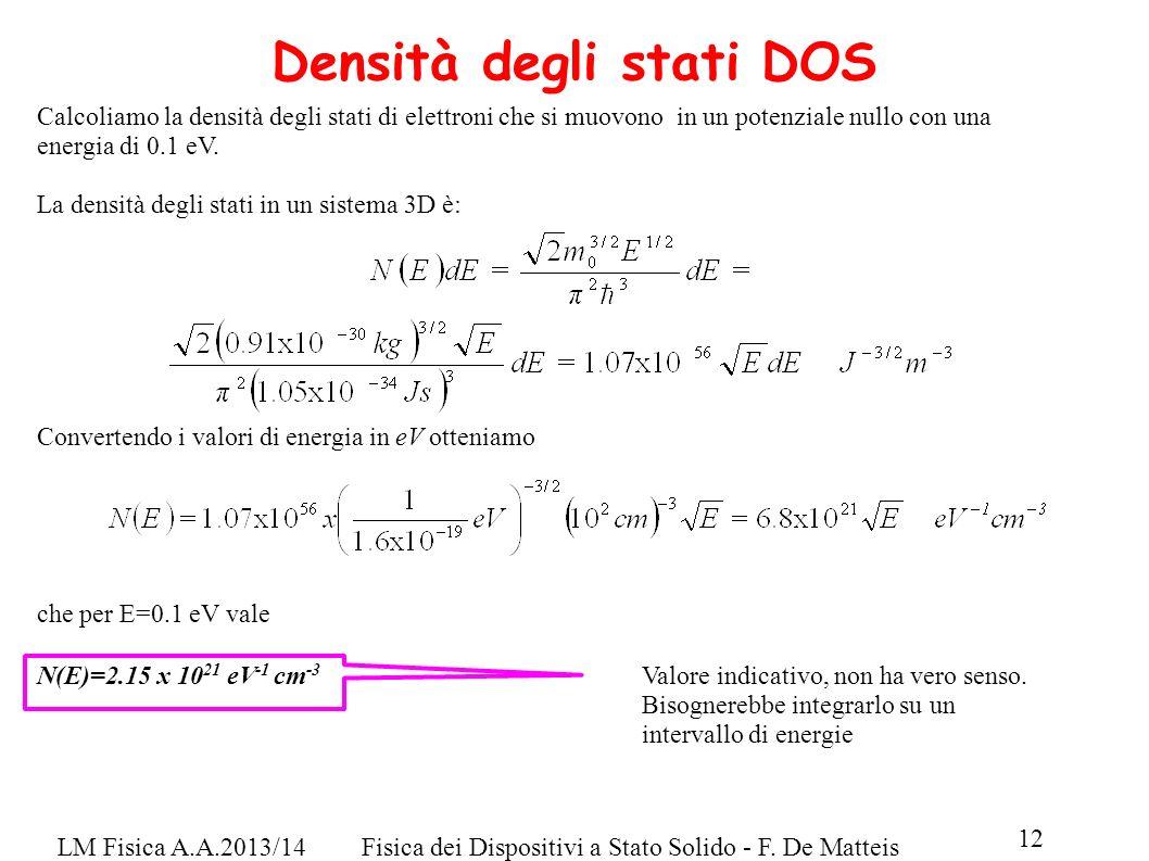 LM Fisica A.A.2013/14Fisica dei Dispositivi a Stato Solido - F. De Matteis 12 Densità degli stati DOS Calcoliamo la densità degli stati di elettroni c