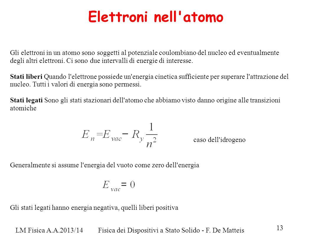 LM Fisica A.A.2013/14Fisica dei Dispositivi a Stato Solido - F. De Matteis 13 Elettroni nell'atomo Gli elettroni in un atomo sono soggetti al potenzia