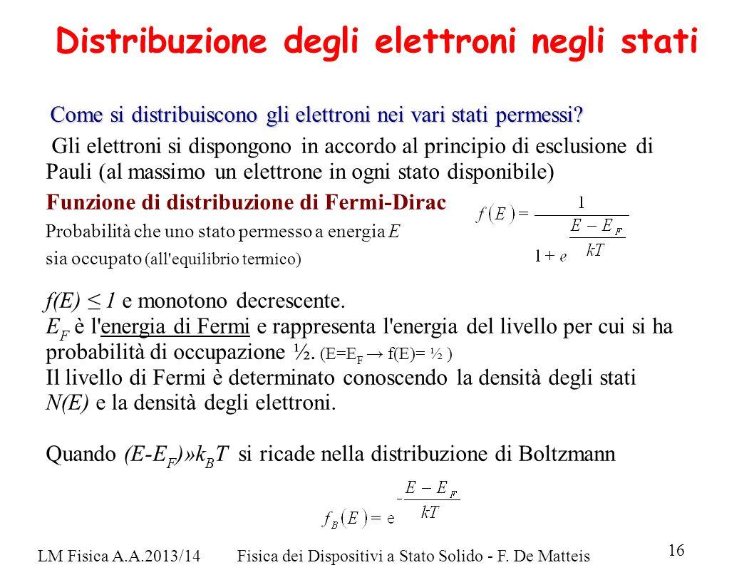 LM Fisica A.A.2013/14Fisica dei Dispositivi a Stato Solido - F. De Matteis 16 Distribuzione degli elettroni negli stati Come si distribuiscono gli ele