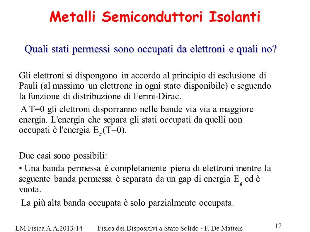 LM Fisica A.A.2013/14Fisica dei Dispositivi a Stato Solido - F. De Matteis 17 Metalli Semiconduttori Isolanti Quali stati permessi sono occupati da el