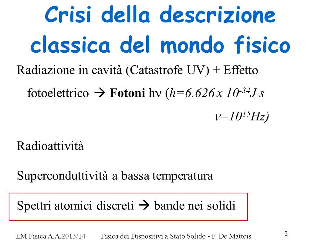 LM Fisica A.A.2013/14Fisica dei Dispositivi a Stato Solido - F. De Matteis 2 Crisi della descrizione classica del mondo fisico Radiazione in cavità (C