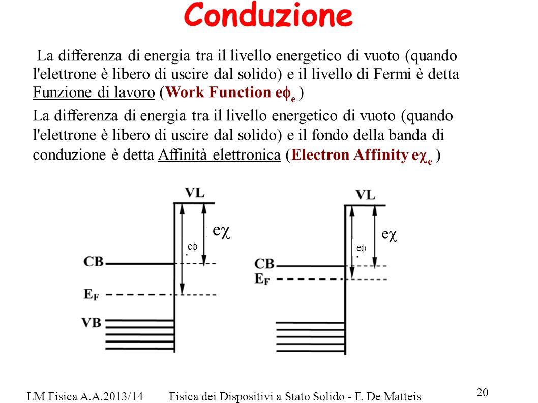 LM Fisica A.A.2013/14Fisica dei Dispositivi a Stato Solido - F. De Matteis 20 Conduzione La differenza di energia tra il livello energetico di vuoto (
