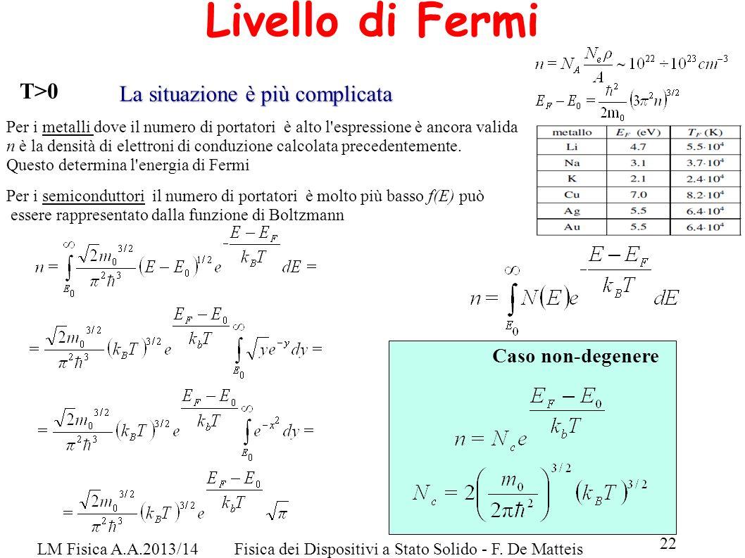 LM Fisica A.A.2013/14Fisica dei Dispositivi a Stato Solido - F. De Matteis 22 Livello di Fermi La situazione è più complicata Per i metalli dove il nu