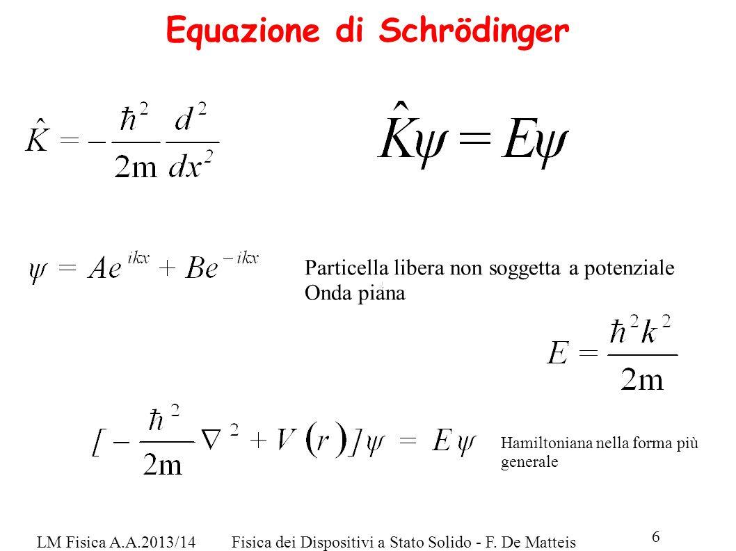 LM Fisica A.A.2013/14Fisica dei Dispositivi a Stato Solido - F. De Matteis 6 Equazione di Schrödinger Particella libera non soggetta a potenziale Onda