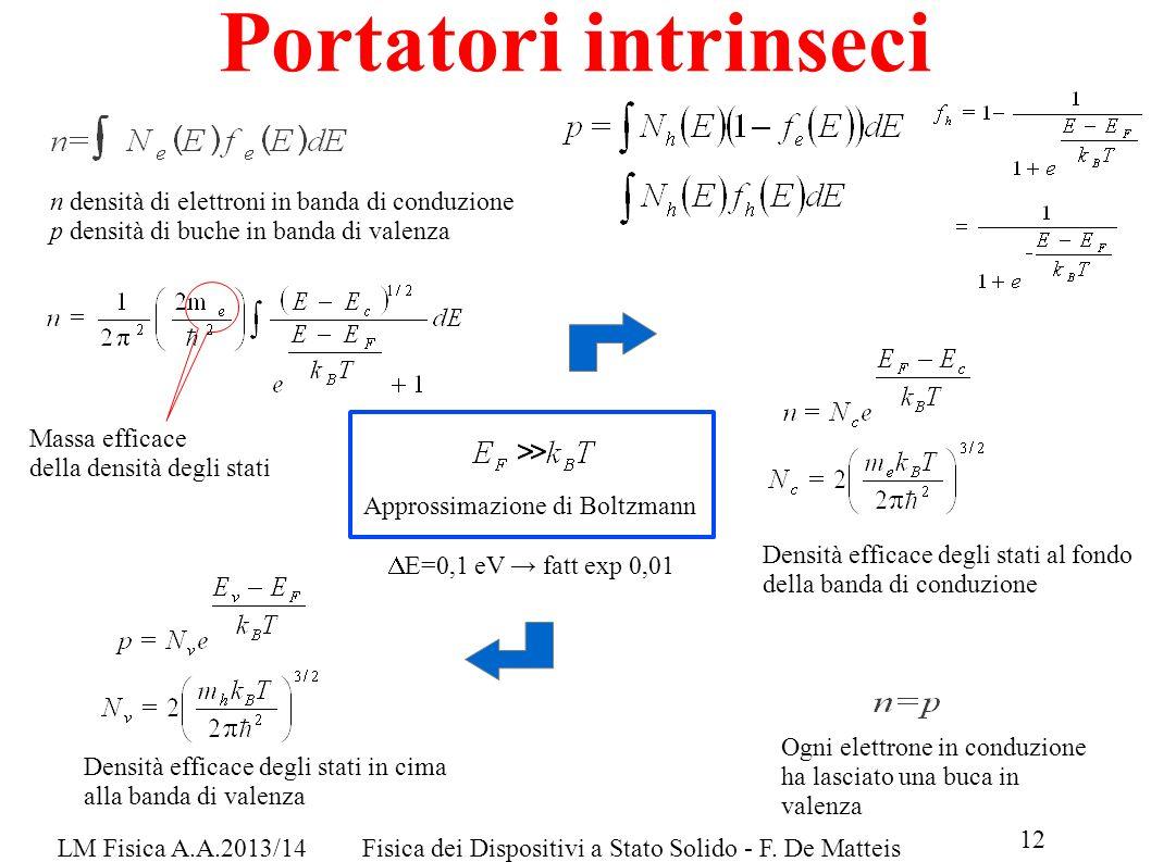 LM Fisica A.A.2013/14Fisica dei Dispositivi a Stato Solido - F. De Matteis 12 Portatori intrinseci n densità di elettroni in banda di conduzione p den