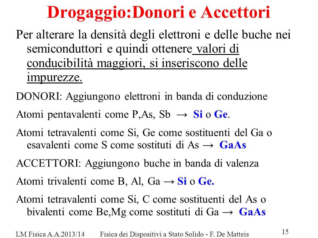 LM Fisica A.A.2013/14Fisica dei Dispositivi a Stato Solido - F. De Matteis 15 Drogaggio:Donori e Accettori Per alterare la densità degli elettroni e d
